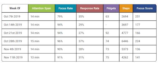 School Report _ 6 Metrics